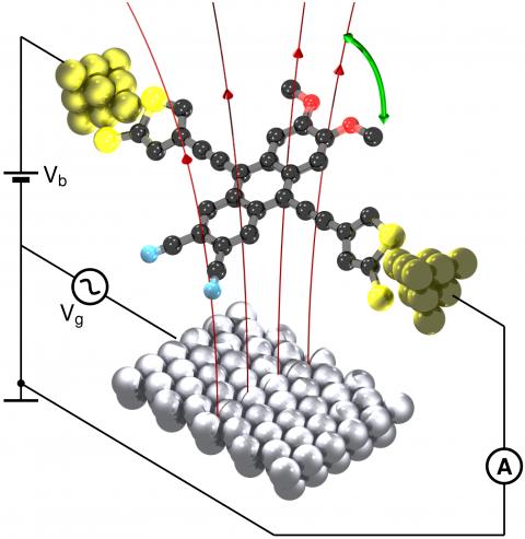 Figuur 1. Ontwerp van een elektrisch aangedreven moleculaire motor.