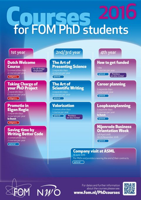 Courses for FOM PhD students 2016