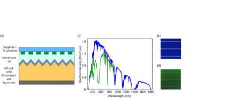 Figure 1. Green solar cell